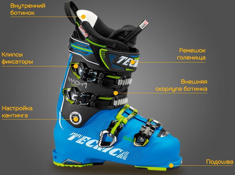 Конструкция горнолыжного ботинка.jpeg